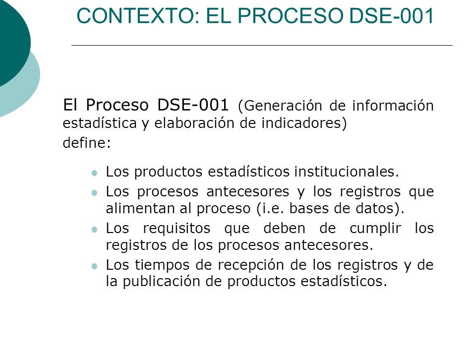 CONTEXTO: EL PROCESO DSE-001 El Proceso DSE-001 (Generación de información estadística y elaboración de indicadores) define: Los productos estadísticos institucionales.