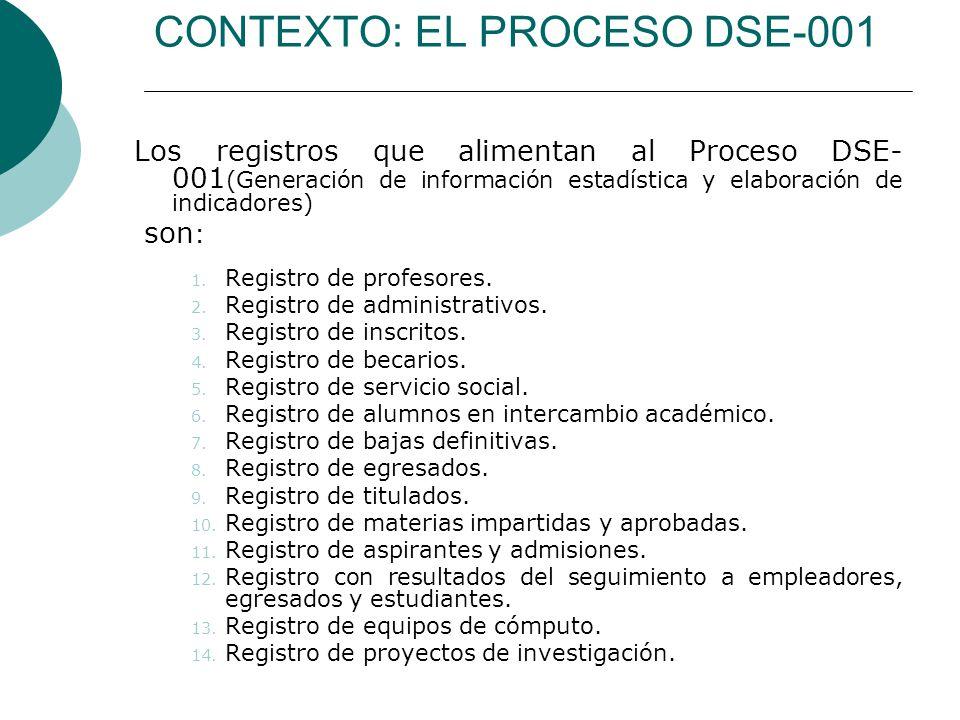 CONTEXTO: EL PROCESO DSE-001 Los registros que alimentan al Proceso DSE- 001 (Generación de información estadística y elaboración de indicadores) son : 1.