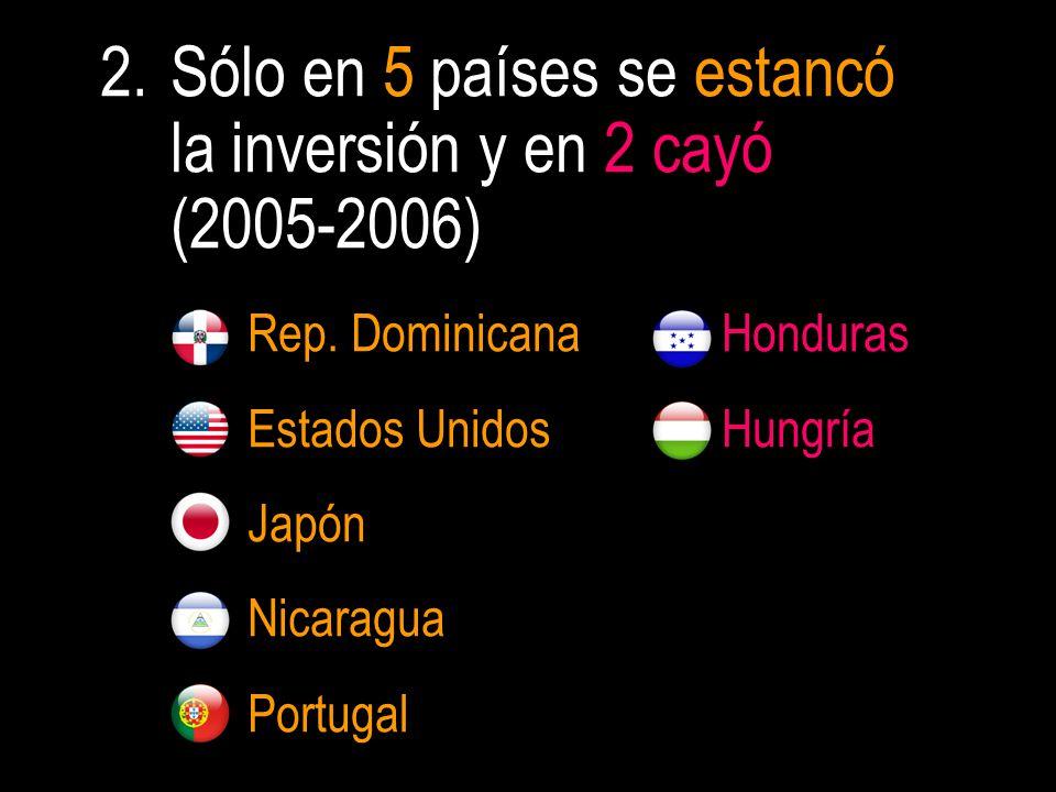 2.Sólo en 5 países se estancó la inversión y en 2 cayó (2005-2006) Rep.