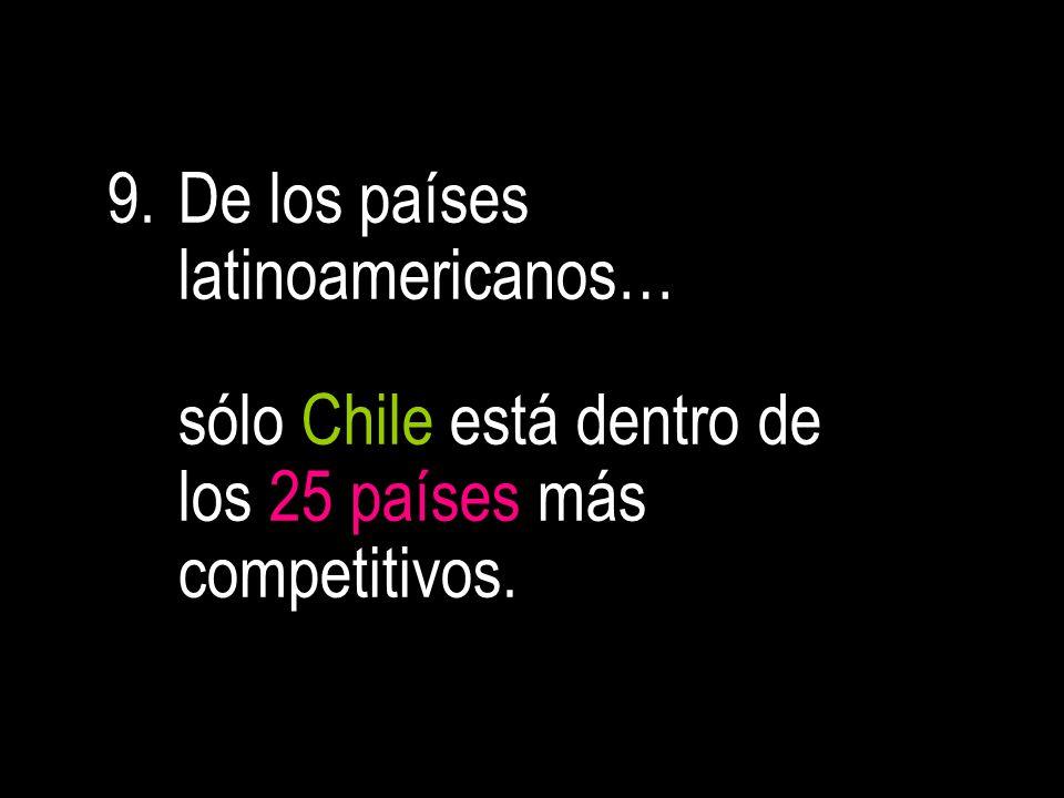 9.De los países latinoamericanos… sólo Chile está dentro de los 25 países más competitivos.