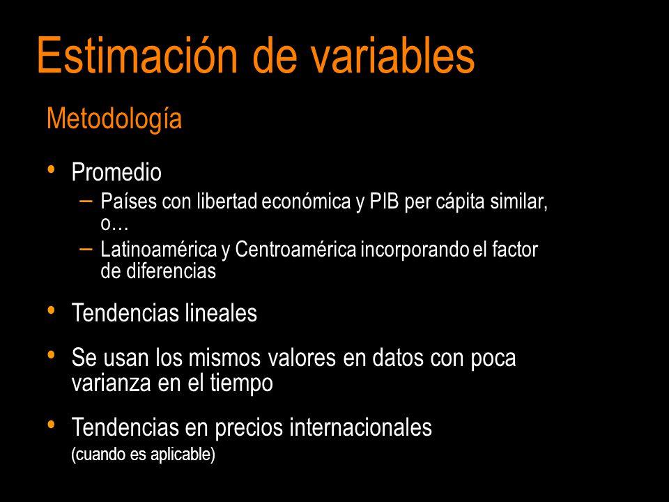 Metodología Promedio – Países con libertad económica y PIB per cápita similar, o… – Latinoamérica y Centroamérica incorporando el factor de diferencias Tendencias lineales Se usan los mismos valores en datos con poca varianza en el tiempo Tendencias en precios internacionales (cuando es aplicable) Estimación de variables