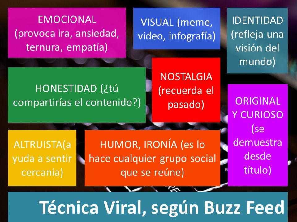 ORIGINAL Y CURIOSO (se demuestra desde título) IDENTIDAD (refleja una visión del mundo) HUMOR, IRONÍA (es lo hace cualquier grupo social que se reúne) VISUAL (meme, video, infografía) EMOCIONAL (provoca ira, ansiedad, ternura, empatía) EMOCIONAL (provoca ira, ansiedad, ternura, empatía) HONESTIDAD (¿tú compartirías el contenido ) NOSTALGIA (recuerda el pasado) ALTRUISTA(a yuda a sentir cercanía) Técnica Viral, según Buzz Feed
