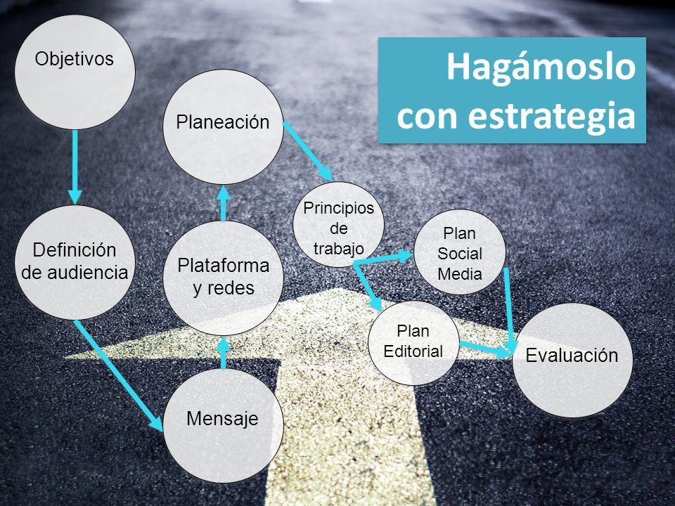 Hagámoslo con estrategia Objetivos Definición de audiencia Planeación Plataforma y redes Mensaje Plan Editorial Plan Social Media Principios de trabajo Evaluación