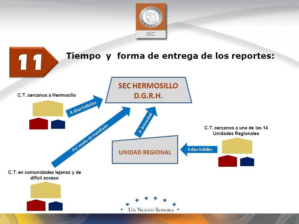 Tiempo y forma de entrega de los reportes: SEC HERMOSILLO D.G.R.H.