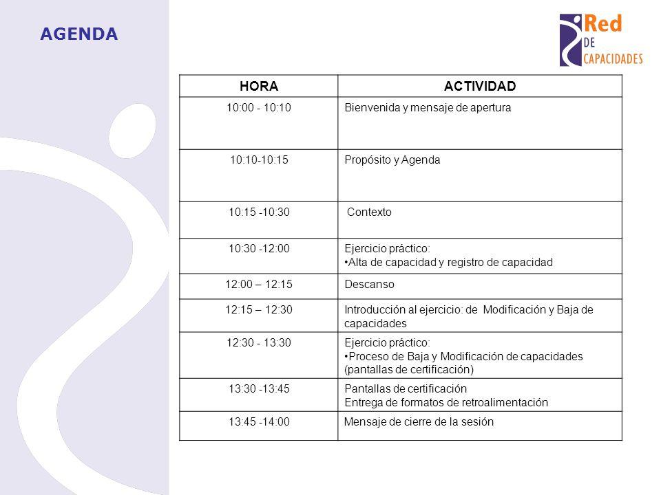 AGENDA HORAACTIVIDAD 10:00 - 10:10Bienvenida y mensaje de apertura 10:10-10:15Propósito y Agenda 10:15 -10:30 Contexto 10:30 -12:00Ejercicio práctico: Alta de capacidad y registro de capacidad 12:00 – 12:15Descanso 12:15 – 12:30Introducción al ejercicio: de Modificación y Baja de capacidades 12:30 - 13:30Ejercicio práctico: Proceso de Baja y Modificación de capacidades (pantallas de certificación) 13:30 -13:45Pantallas de certificación Entrega de formatos de retroalimentación 13:45 -14:00Mensaje de cierre de la sesión