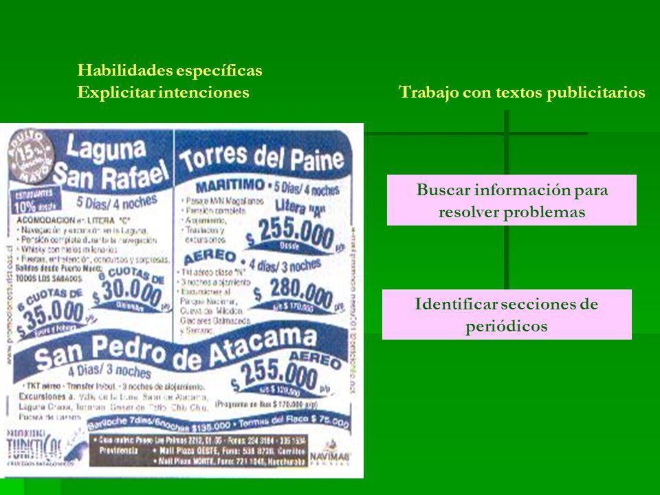 Habilidades específicas Explicitar intenciones Trabajo con textos publicitarios Buscar información para resolver problemas Identificar secciones de periódicos