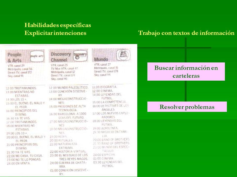 Habilidades específicas Explicitar intenciones Trabajo con textos de información Buscar información en carteleras Resolver problemas