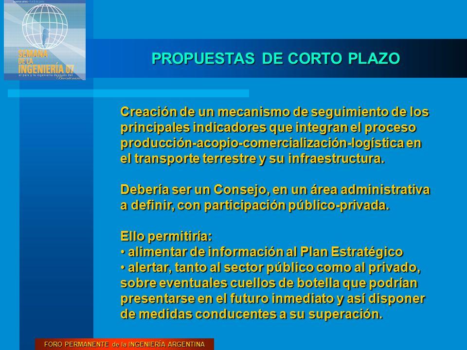 FORO PERMANENTE de la INGENIERÍA ARGENTINA PROPUESTAS DE CORTO PLAZO Creación de un mecanismo de seguimiento de los principales indicadores que integran el proceso producción-acopio-comercialización-logística en el transporte terrestre y su infraestructura.