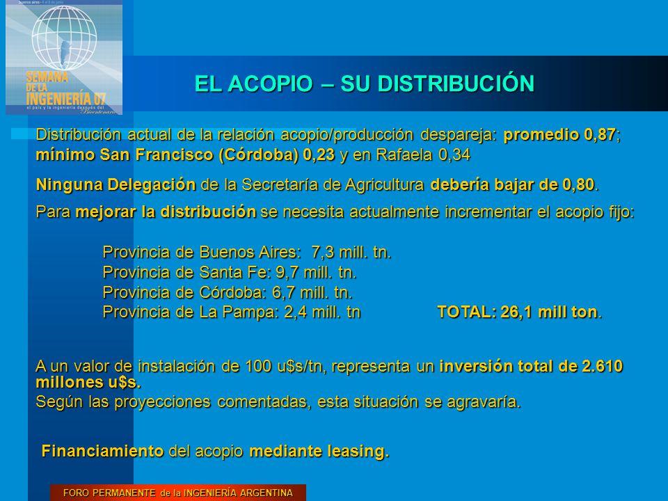 FORO PERMANENTE de la INGENIERÍA ARGENTINA EL ACOPIO – SU DISTRIBUCIÓN Distribución actual de la relación acopio/producción despareja: promedio 0,87; mínimo San Francisco (Córdoba) 0,23 y en Rafaela 0,34 Ninguna Delegación de la Secretaría de Agricultura debería bajar de 0,80.