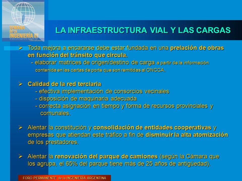 FORO PERMANENTE de la INGENIERÍA ARGENTINA LA INFRAESTRUCTURA VIAL Y LAS CARGAS  Toda mejora a encararse debe estar fundada en una prelación de obras en función del tránsito que circula.