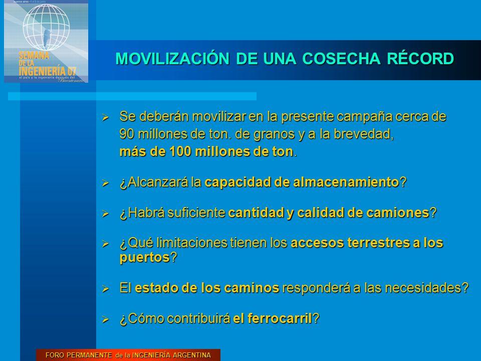 FORO PERMANENTE de la INGENIERÍA ARGENTINA MOVILIZACIÓN DE UNA COSECHA RÉCORD  Se deberán movilizar en la presente campaña cerca de 90 millones de ton.