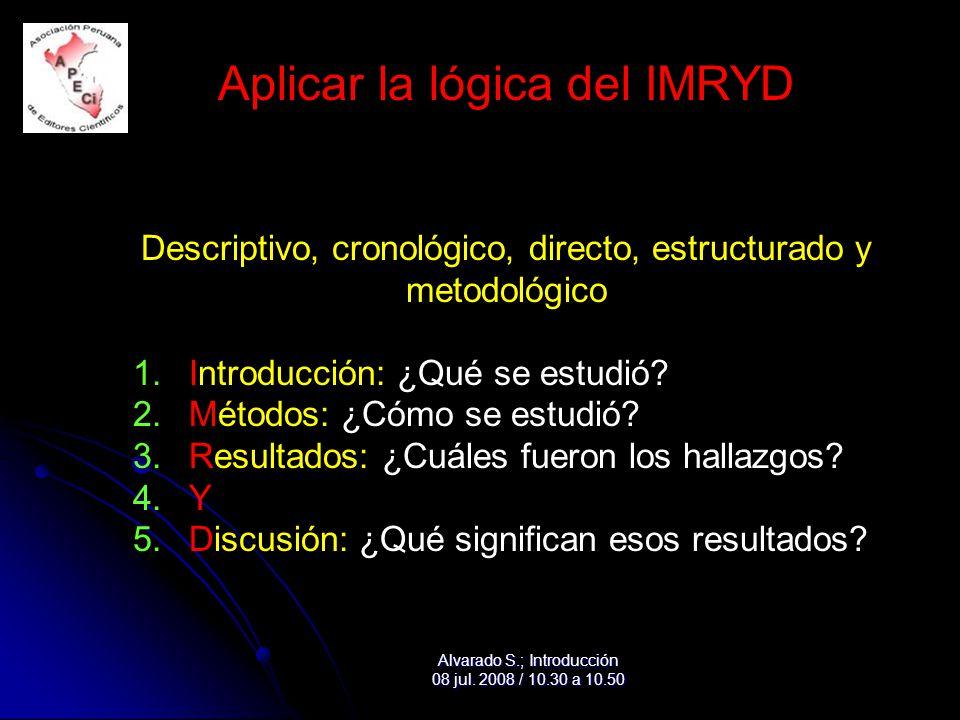Aplicar la lógica del IMRYD Descriptivo, cronológico, directo, estructurado y metodológico 1.Introducción: ¿Qué se estudió.