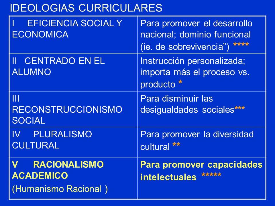 IDEOLOGIAS CURRICULARES I EFICIENCIA SOCIAL Y ECONOMICA Para promover el desarrollo nacional; dominio funcional (ie.