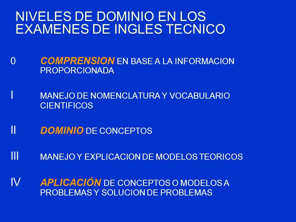 0COMPRENSION EN BASE A LA INFORMACION PROPORCIONADA I MANEJO DE NOMENCLATURA Y VOCABULARIO CIENTIFICOS II DOMINIO DE CONCEPTOS III MANEJO Y EXPLICACION DE MODELOS TEORICOS IV APLICACIÓN DE CONCEPTOS O MODELOS A PROBLEMAS Y SOLUCION DE PROBLEMAS NIVELES DE DOMINIO EN LOS EXAMENES DE INGLES TECNICO