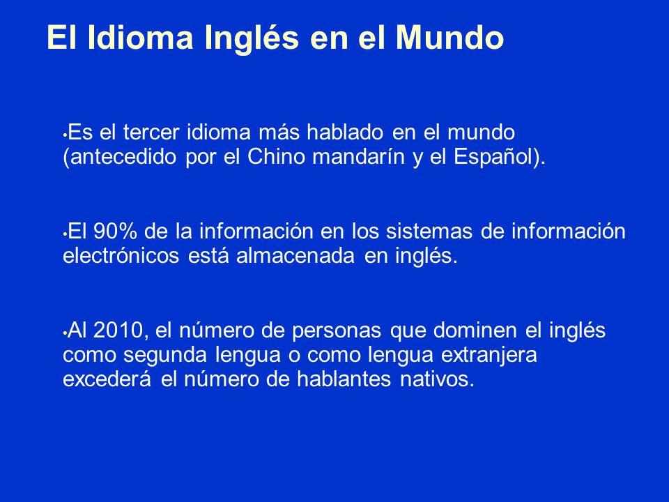 Es el tercer idioma más hablado en el mundo (antecedido por el Chino mandarín y el Español).