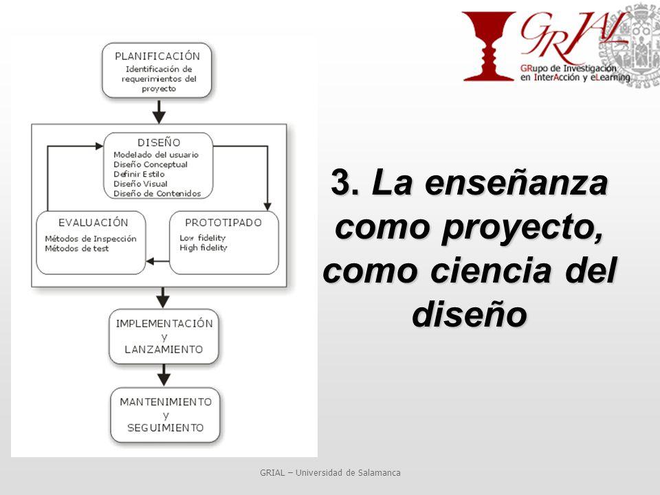3. La enseñanza como proyecto, como ciencia del diseño GRIAL – Universidad de Salamanca