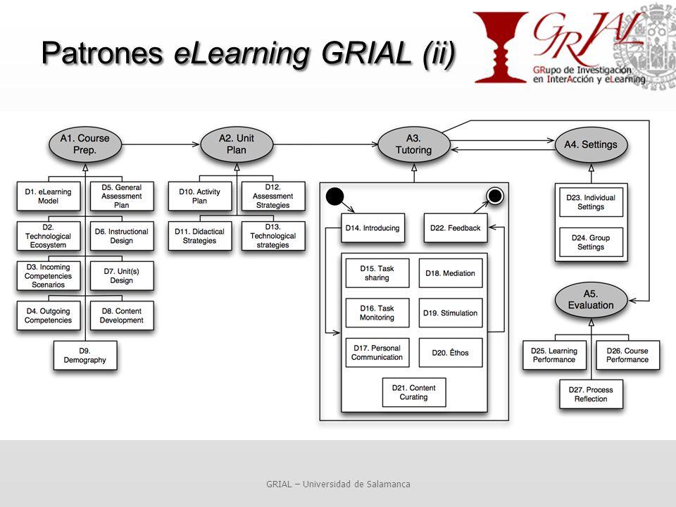 GRIAL – Universidad de Salamanca Patrones eLearning GRIAL (ii)