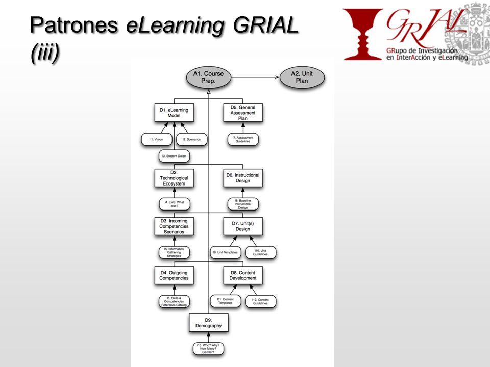 GRIAL – Universidad de Salamanca Patrones eLearning GRIAL (iii)