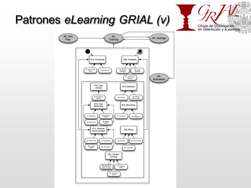 GRIAL – Universidad de Salamanca Patrones eLearning GRIAL (v)
