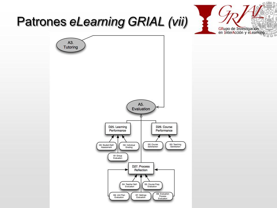 GRIAL – Universidad de Salamanca Patrones eLearning GRIAL (vii)