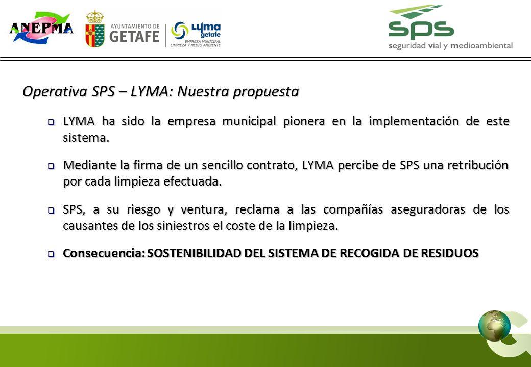 Operativa SPS – LYMA: Nuestra propuesta  LYMA ha sido la empresa municipal pionera en la implementación de este sistema.