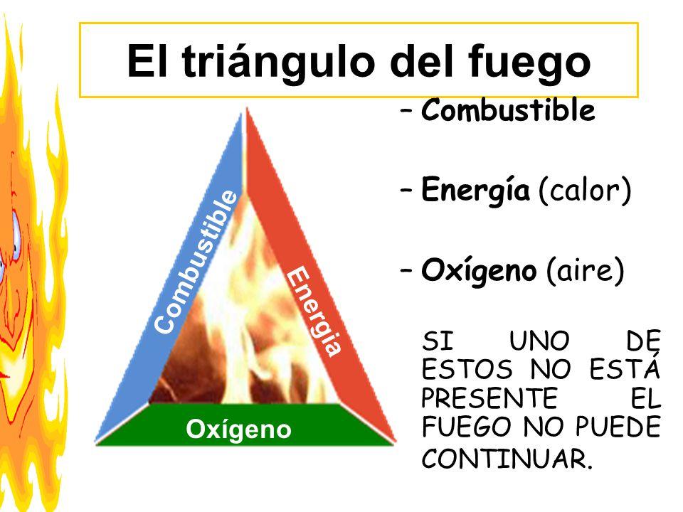 Oxígeno Combustible Energia El triángulo del fuego –Combustible –Energía (calor) –Oxígeno (aire) SI UNO DE ESTOS NO ESTÁ PRESENTE EL FUEGO NO PUEDE CONTINUAR.