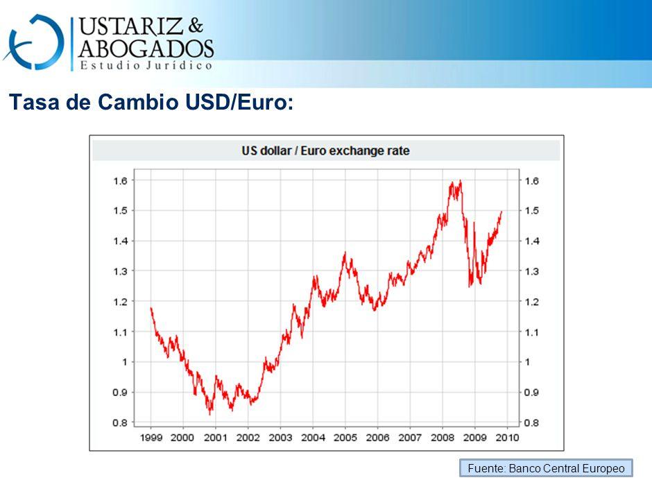 Tasa de Cambio USD/Euro: Fuente: Banco Central Europeo