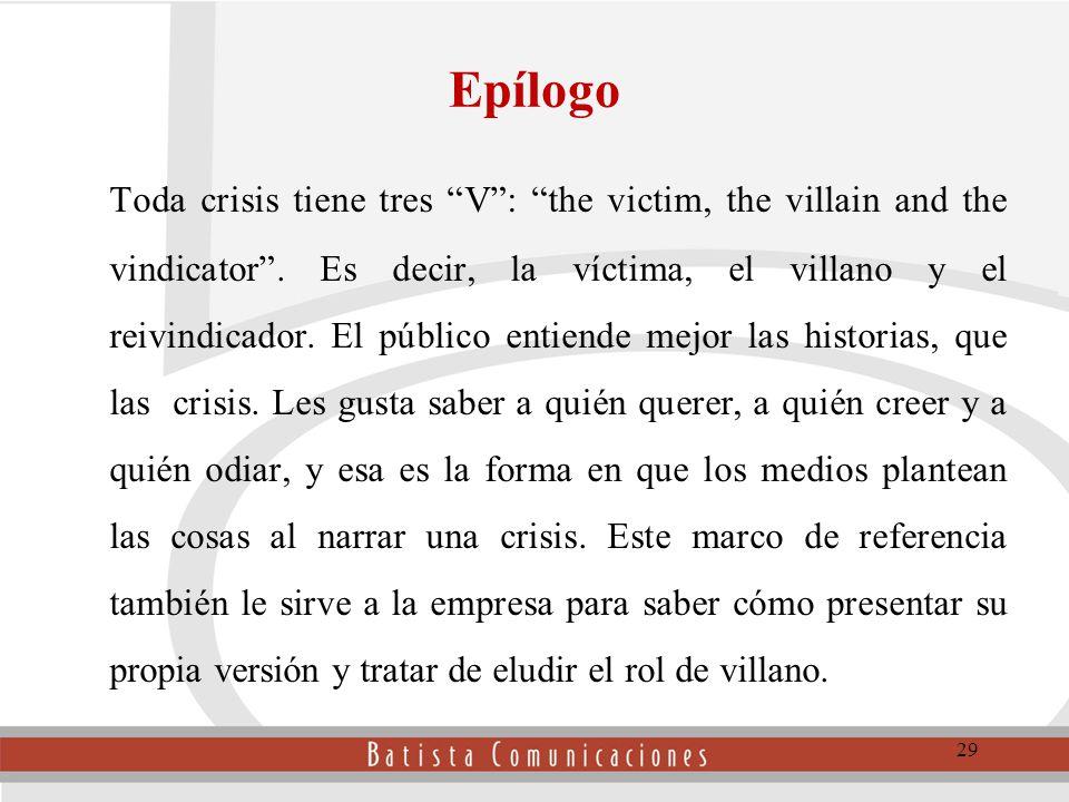 Epílogo Toda crisis tiene tres V : the victim, the villain and the vindicator .