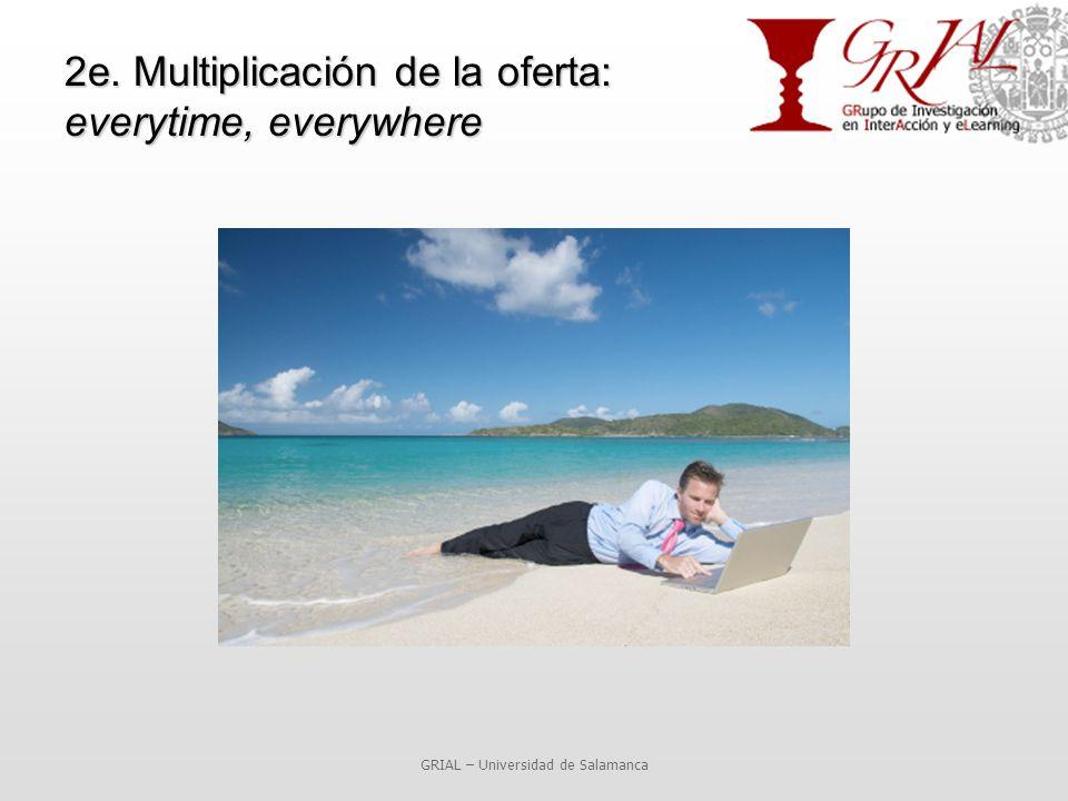 2e. Multiplicación de la oferta: everytime, everywhere GRIAL – Universidad de Salamanca
