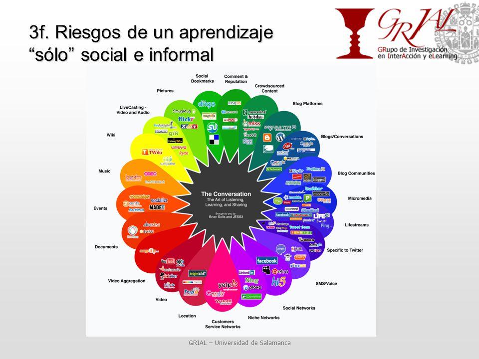 3f. Riesgos de un aprendizaje sólo social e informal GRIAL – Universidad de Salamanca