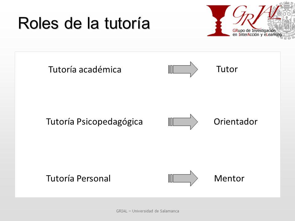 Roles de la tutoría GRIAL – Universidad de Salamanca Tutoría académica Tutor Tutoría PsicopedagógicaOrientador Tutoría Personal Mentor