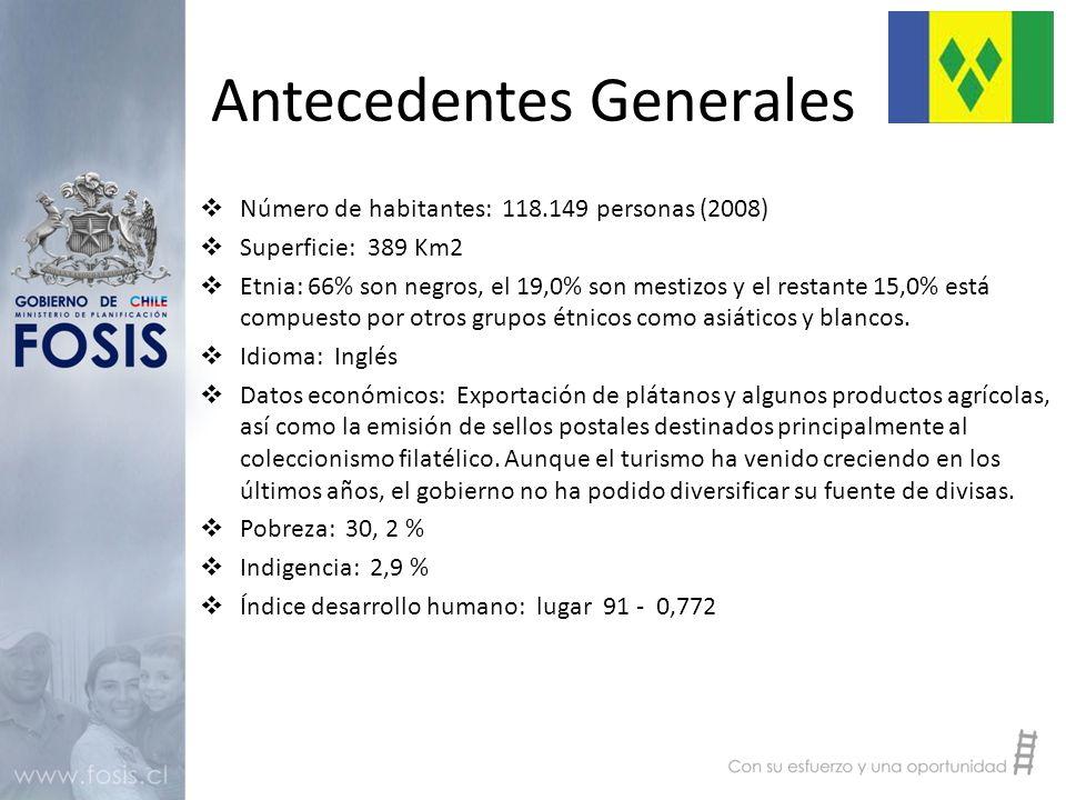 Antecedentes Generales  Número de habitantes: 118.149 personas (2008)  Superficie: 389 Km2  Etnia: 66% son negros, el 19,0% son mestizos y el restante 15,0% está compuesto por otros grupos étnicos como asiáticos y blancos.