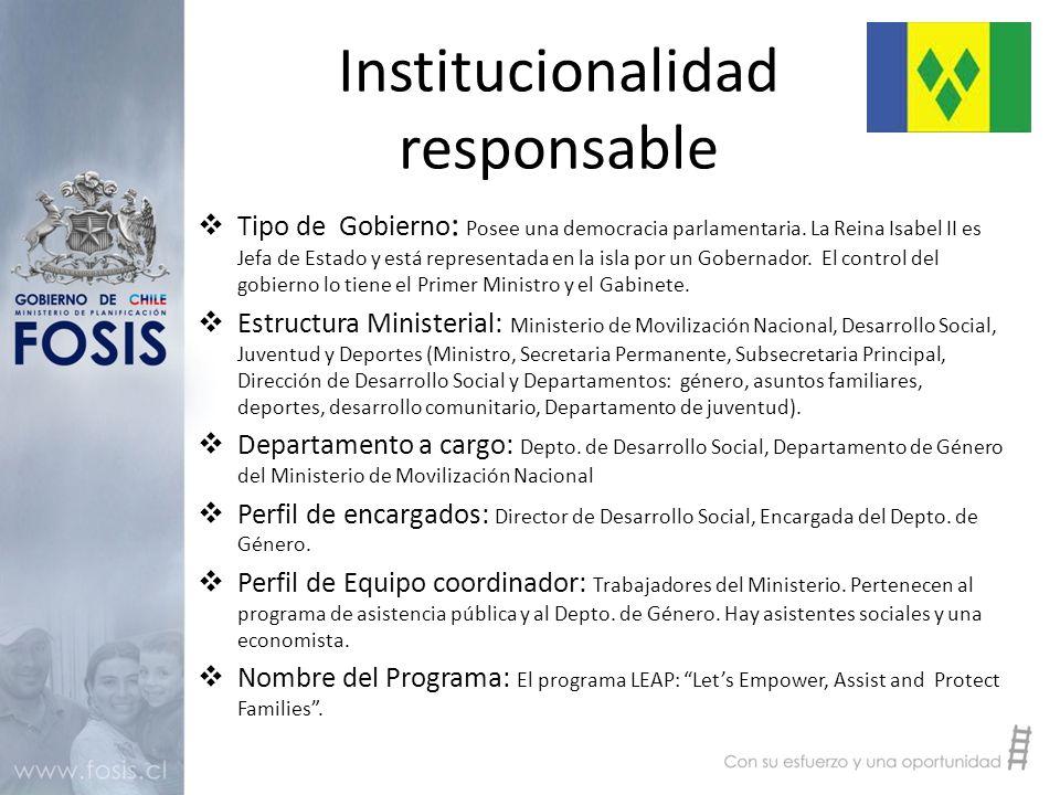 Institucionalidad responsable  Tipo de Gobierno : Posee una democracia parlamentaria.
