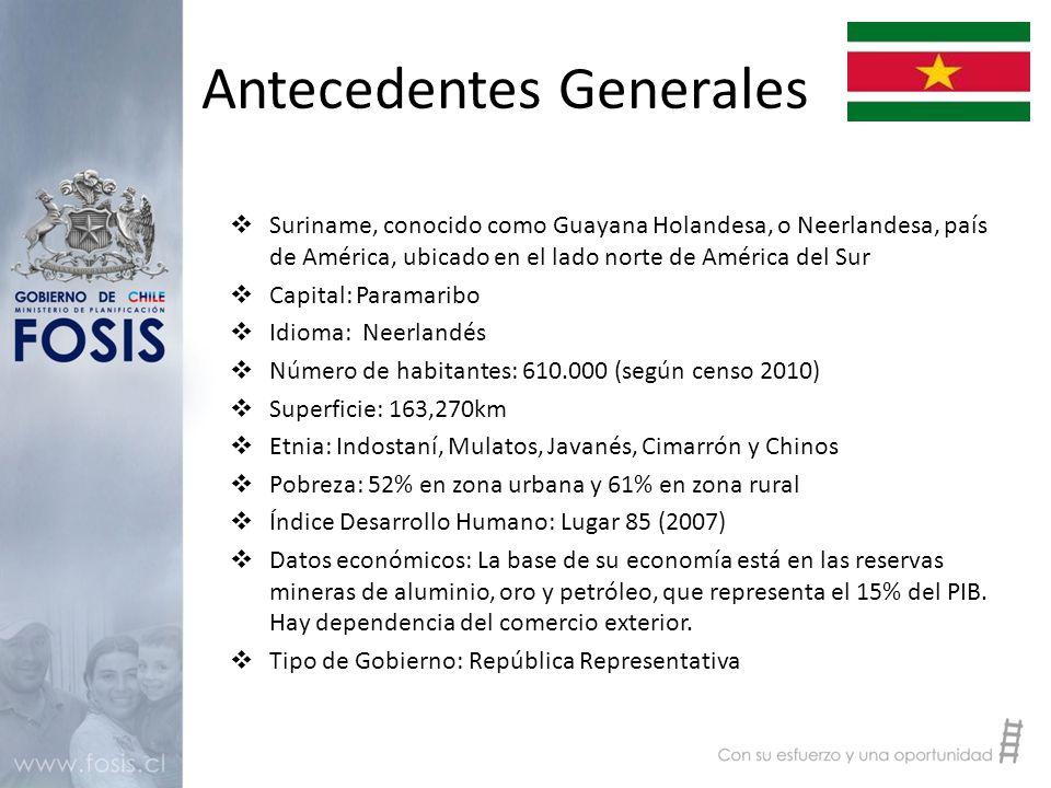 Antecedentes Generales  Suriname, conocido como Guayana Holandesa, o Neerlandesa, país de América, ubicado en el lado norte de América del Sur  Capital: Paramaribo  Idioma: Neerlandés  Número de habitantes: 610.000 (según censo 2010)  Superficie: 163,270km  Etnia: Indostaní, Mulatos, Javanés, Cimarrón y Chinos  Pobreza: 52% en zona urbana y 61% en zona rural  Índice Desarrollo Humano: Lugar 85 (2007)  Datos económicos: La base de su economía está en las reservas mineras de aluminio, oro y petróleo, que representa el 15% del PIB.