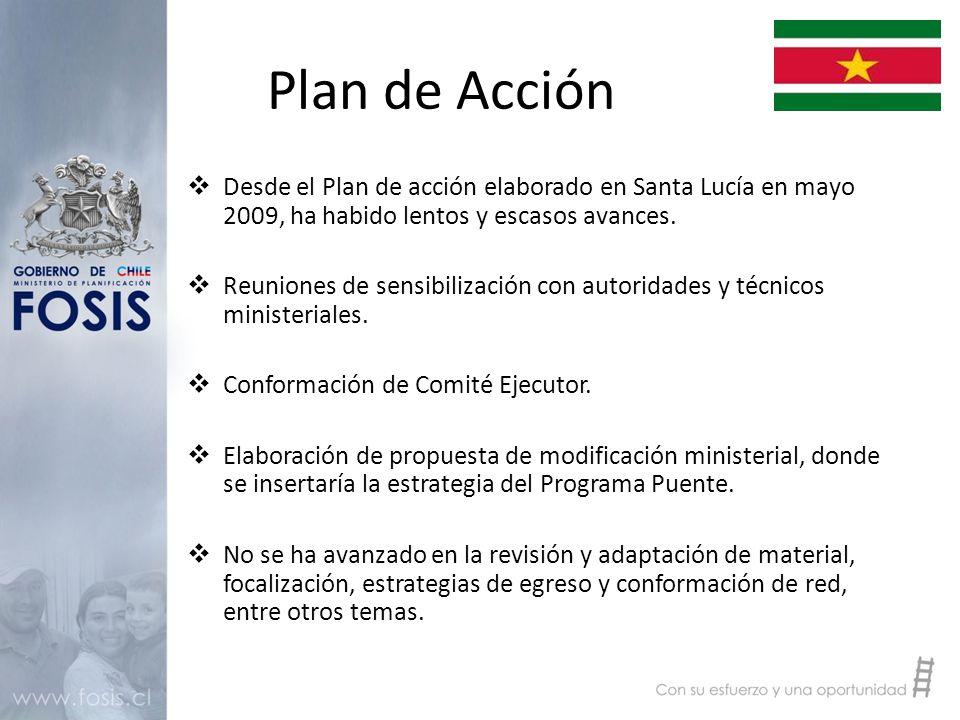 Plan de Acción  Desde el Plan de acción elaborado en Santa Lucía en mayo 2009, ha habido lentos y escasos avances.