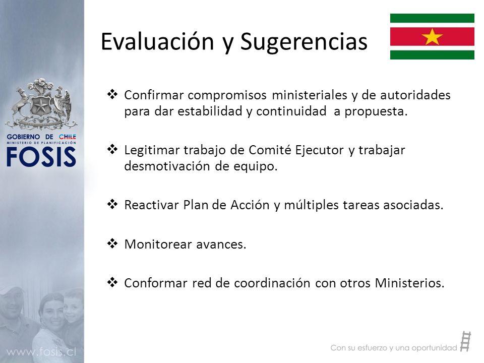 Evaluación y Sugerencias  Confirmar compromisos ministeriales y de autoridades para dar estabilidad y continuidad a propuesta.
