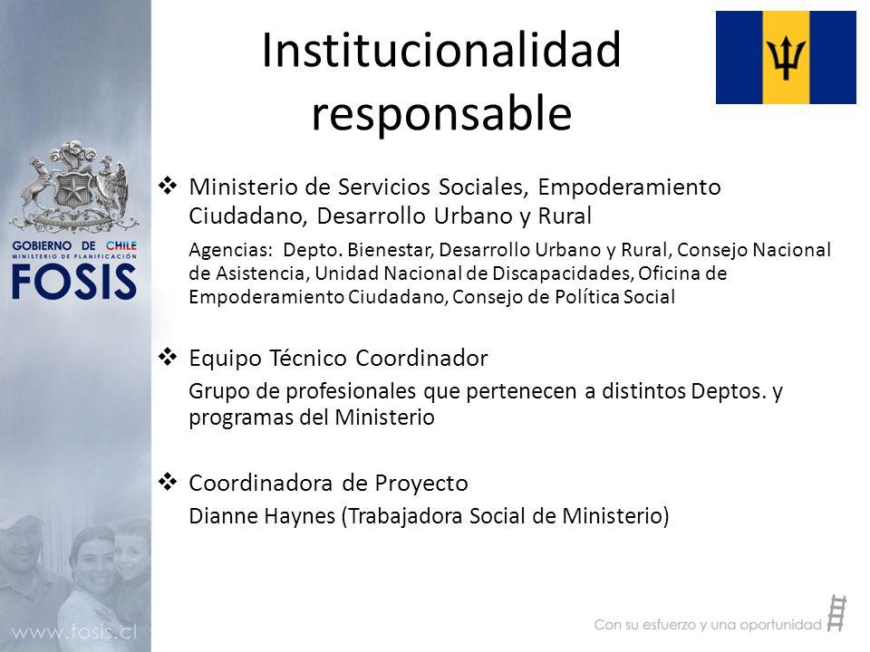 Institucionalidad responsable  Ministerio de Servicios Sociales, Empoderamiento Ciudadano, Desarrollo Urbano y Rural Agencias: Depto.