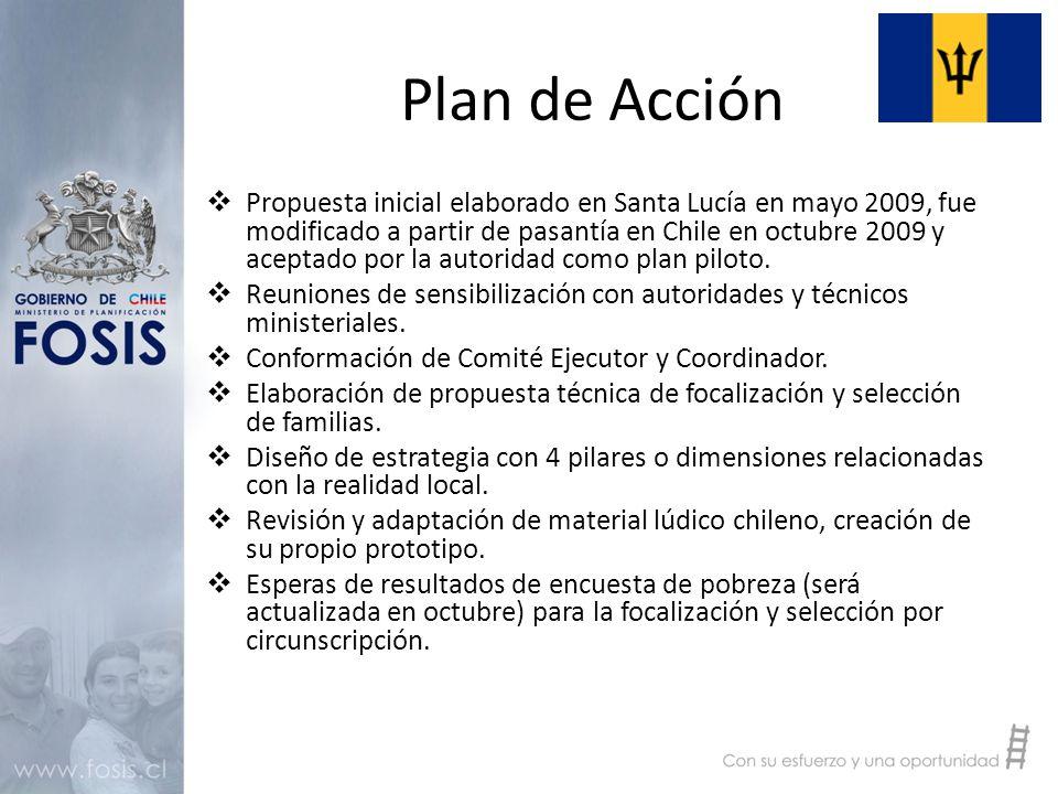 Plan de Acción  Propuesta inicial elaborado en Santa Lucía en mayo 2009, fue modificado a partir de pasantía en Chile en octubre 2009 y aceptado por la autoridad como plan piloto.