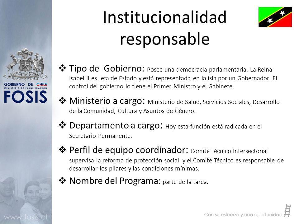 Institucionalidad responsable  Tipo de Gobierno: Posee una democracia parlamentaria.