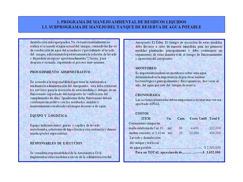 1. PROGRAMA DE MANEJO AMBIENTAL DE RESIDUOS LIQUIDOS 1.3.