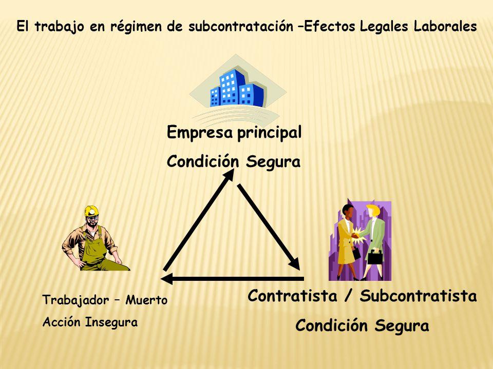 El trabajo en régimen de subcontratación –Efectos Legales Laborales Trabajador – Muerto Acción Insegura Empresa principal Condición Segura Contratista / Subcontratista Condición Segura