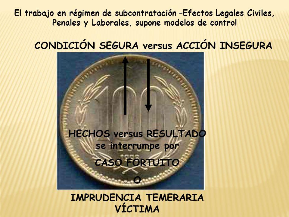 El trabajo en régimen de subcontratación –Efectos Legales Civiles, Penales y Laborales, supone modelos de control CONDICIÓN SEGURA versus ACCIÓN INSEGURA HECHOS versus RESULTADO se interrumpe por CASO FORTUITO O IMPRUDENCIA TEMERARIA VÍCTIMA