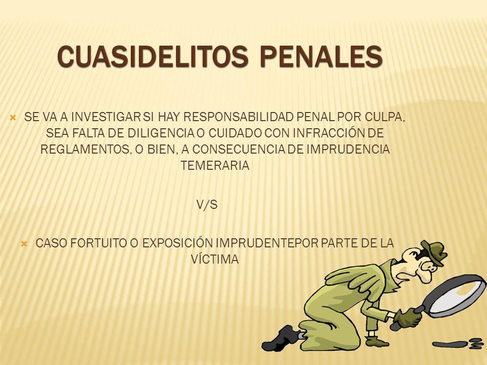  SE VA A INVESTIGAR SI HAY RESPONSABILIDAD PENAL POR CULPA, SEA FALTA DE DILIGENCIA O CUIDADO CON INFRACCIÓN DE REGLAMENTOS, O BIEN, A CONSECUENCIA DE IMPRUDENCIA TEMERARIA V/S  CASO FORTUITO O EXPOSICIÓN IMPRUDENTEPOR PARTE DE LA VÍCTIMA