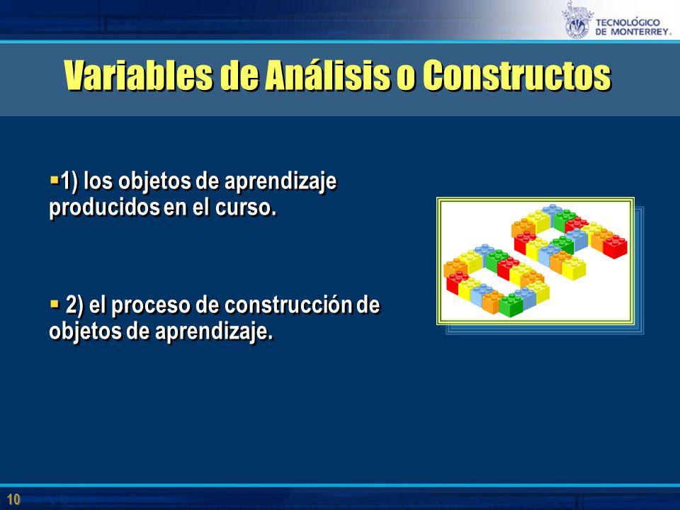 10 Variables de Análisis o Constructos  1) los objetos de aprendizaje producidos en el curso.