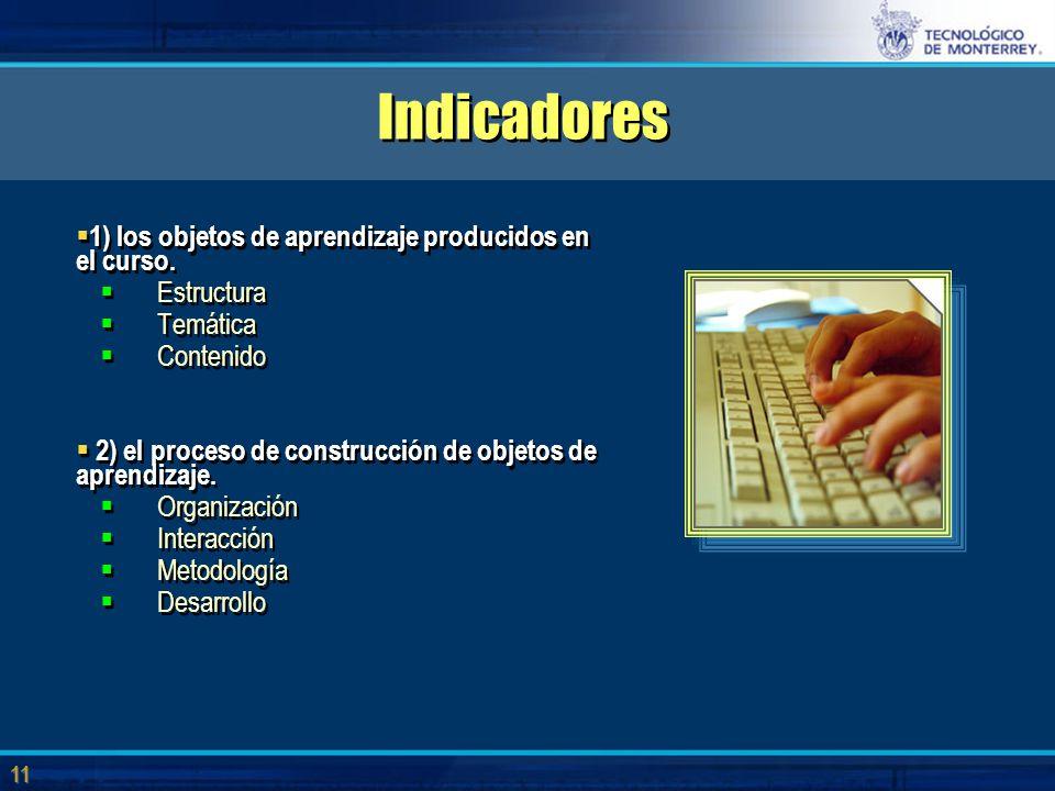 11 Indicadores  1) los objetos de aprendizaje producidos en el curso.