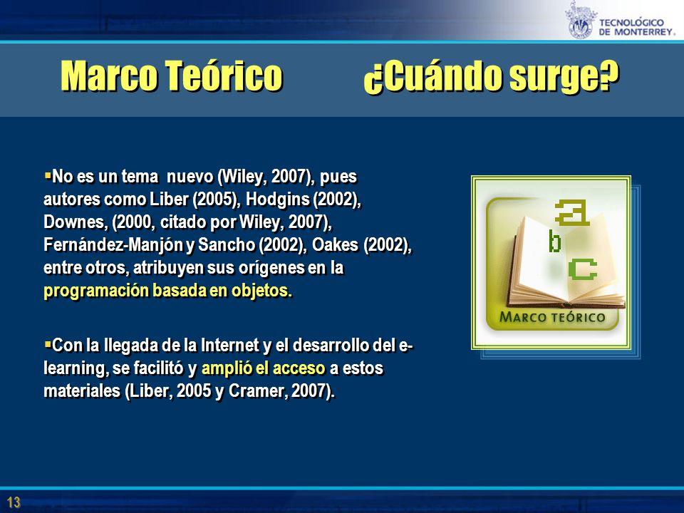 13 Marco Teórico ¿Cuándo surge.