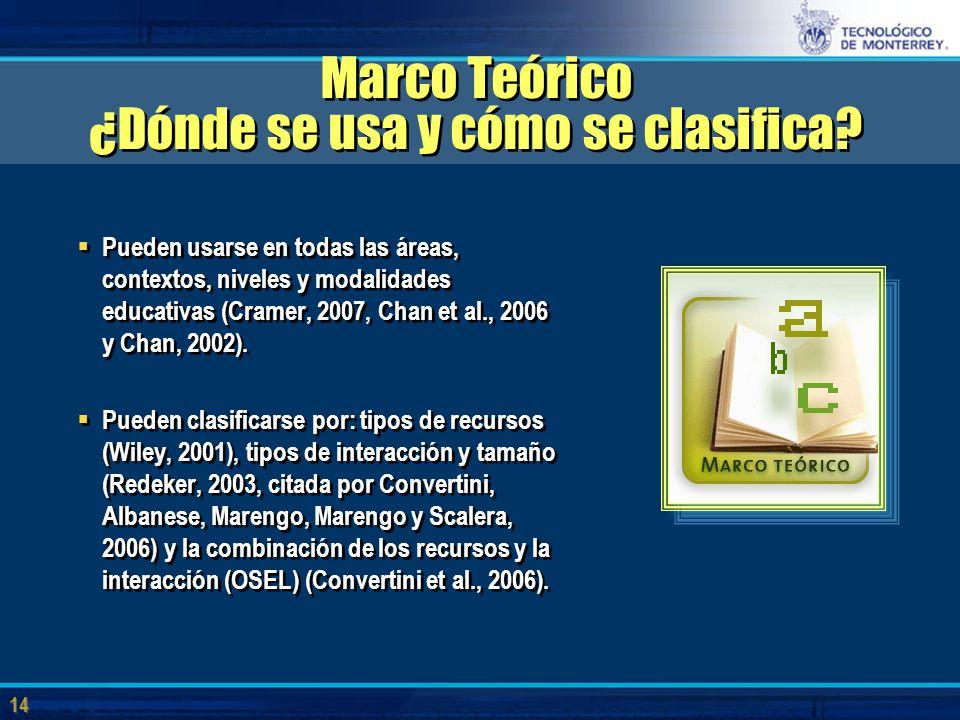 14 Marco Teórico ¿Dónde se usa y cómo se clasifica.