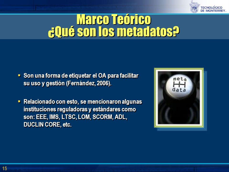 15 Marco Teórico ¿Qué son los metadatos.