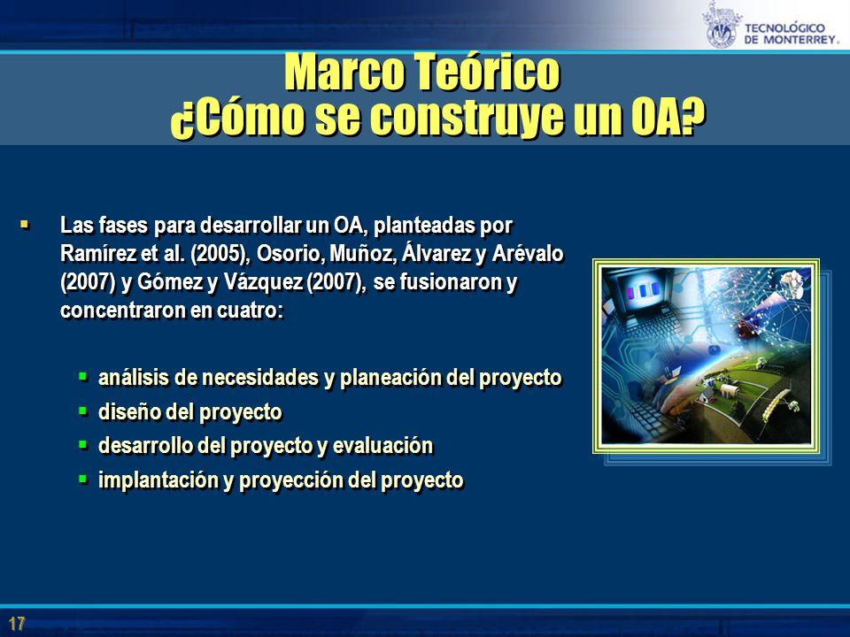 17 Marco Teórico ¿Cómo se construye un OA.