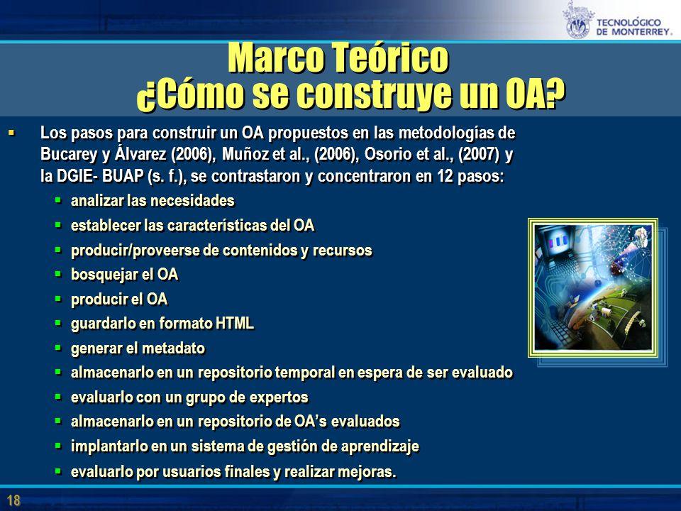 18 Marco Teórico ¿Cómo se construye un OA.